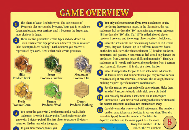 catan-overview